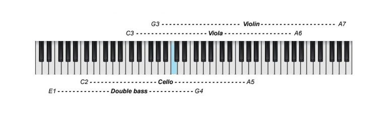 Synthphonica Strings VST, VST3, Audio Unit Plugins  String