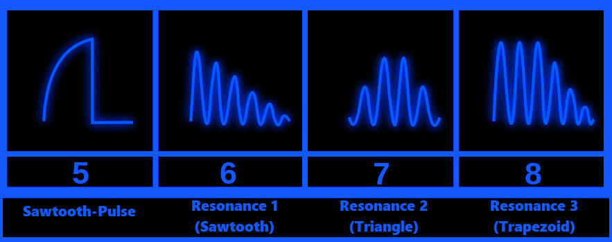 Astra Turbo Quasar features a Waveshaper section. These combo boxes presents a double selectable wave shapes with 5 basic waveforms: sawtooth, square, pulse, double sine and sawtooth-pulse plus 3 resonant waveforms: resonance 1 (sawtooth), resonance 2 (triangle) and resonance 3 (trapezoid). Provides independent controls for the left and right channels.
